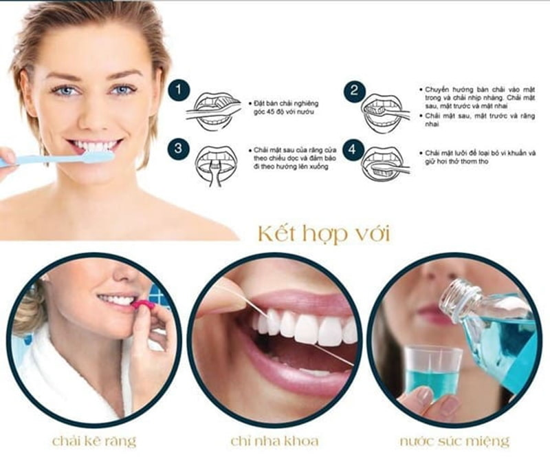 Vệ sinh răng miệng sạch sẽ là cách phòng ngừa áp xe răng hiệu quả nhất.