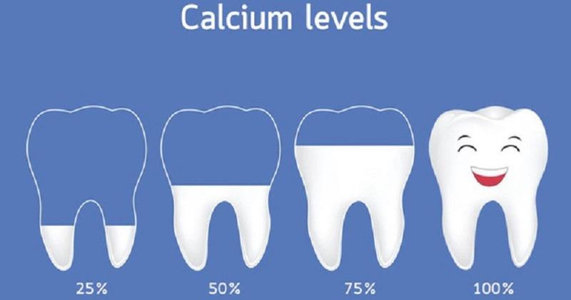 Ở giai đoạn đầu của quá trình sâu răng, bạn có thể bổ sung khoáng để phục hồi men răng