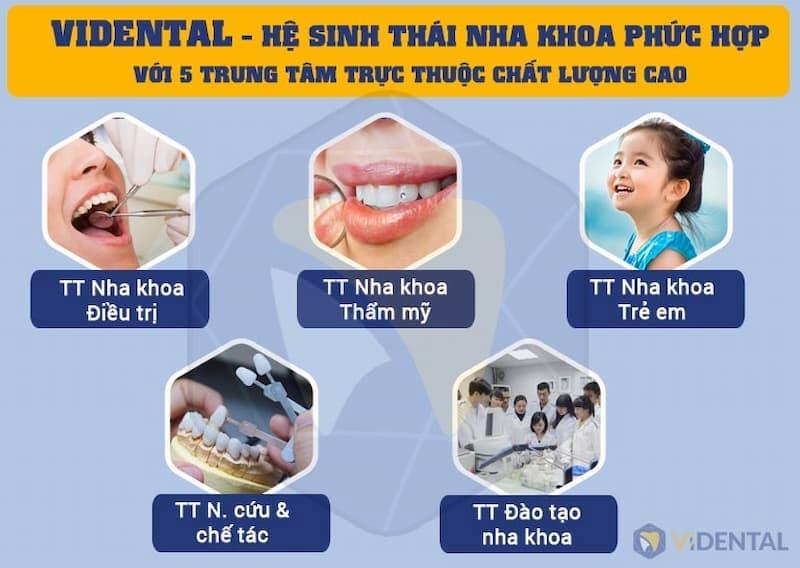 Vidental là hệ sinh thái nha khoa phức hợp hàng đầu Việt Nam